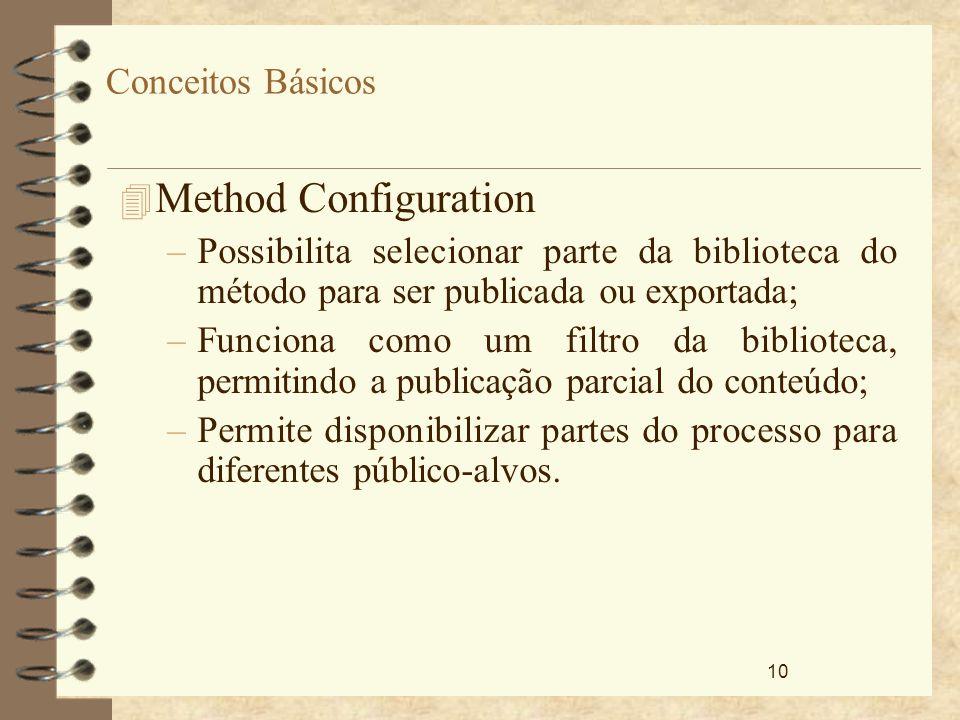 10 Conceitos Básicos 4 Method Configuration –Possibilita selecionar parte da biblioteca do método para ser publicada ou exportada; –Funciona como um f