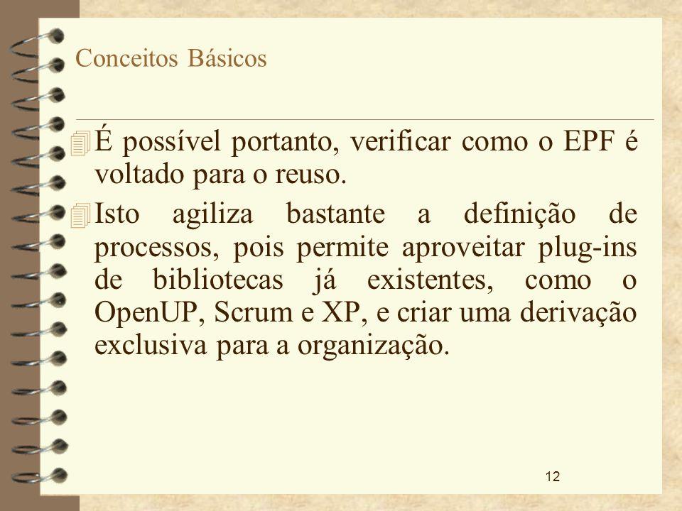 12 Conceitos Básicos 4 É possível portanto, verificar como o EPF é voltado para o reuso. 4 Isto agiliza bastante a definição de processos, pois permit