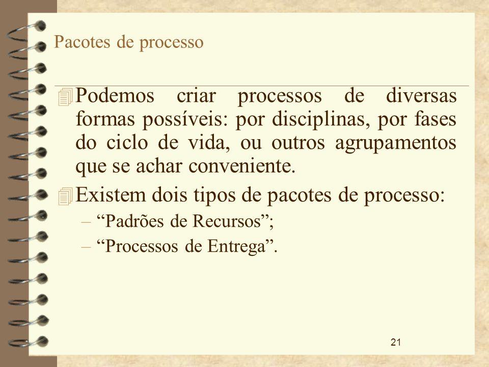 21 Pacotes de processo 4 Podemos criar processos de diversas formas possíveis: por disciplinas, por fases do ciclo de vida, ou outros agrupamentos que