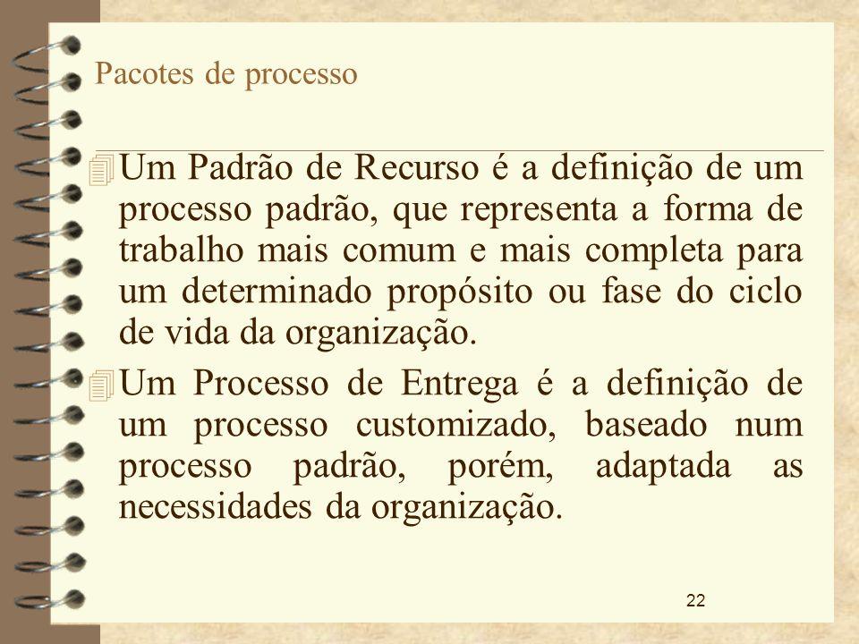 22 Pacotes de processo 4 Um Padrão de Recurso é a definição de um processo padrão, que representa a forma de trabalho mais comum e mais completa para