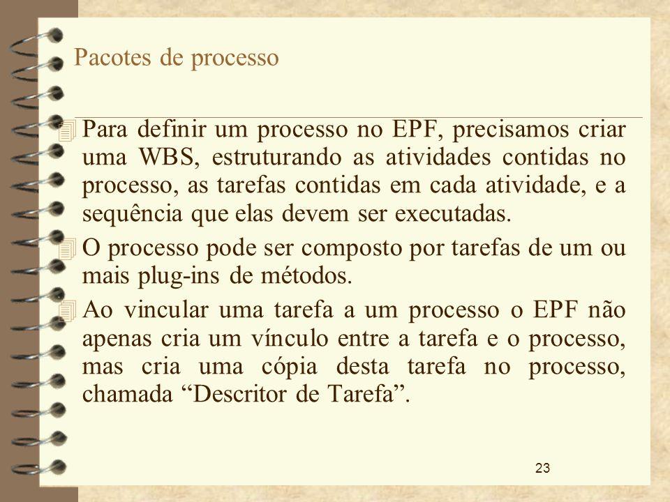 23 Pacotes de processo 4 Para definir um processo no EPF, precisamos criar uma WBS, estruturando as atividades contidas no processo, as tarefas contid