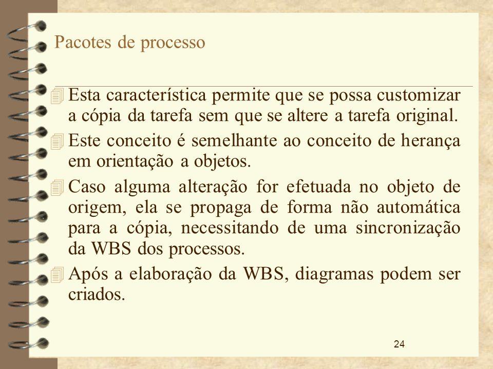 24 Pacotes de processo 4 Esta característica permite que se possa customizar a cópia da tarefa sem que se altere a tarefa original. 4 Este conceito é