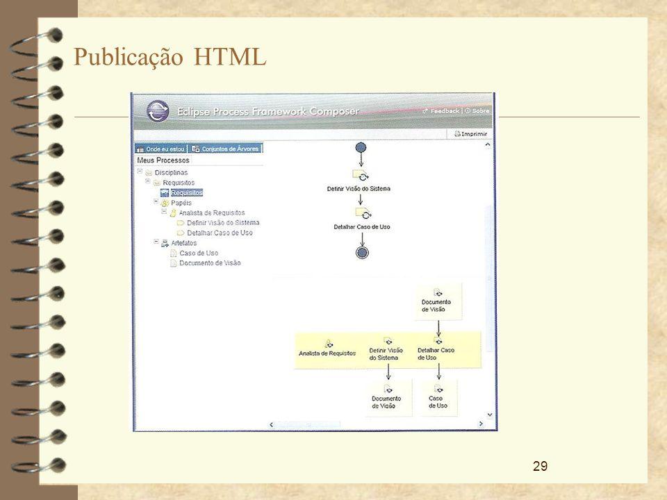 29 Publicação HTML