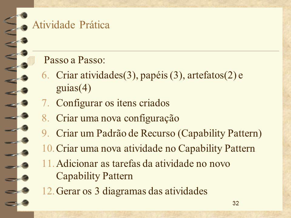 32 Atividade Prática 4 Passo a Passo: 6.Criar atividades(3), papéis (3), artefatos(2) e guias(4) 7.Configurar os itens criados 8.Criar uma nova config