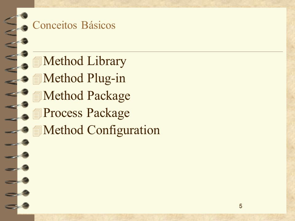 5 Conceitos Básicos 4 Method Library 4 Method Plug-in 4 Method Package 4 Process Package 4 Method Configuration