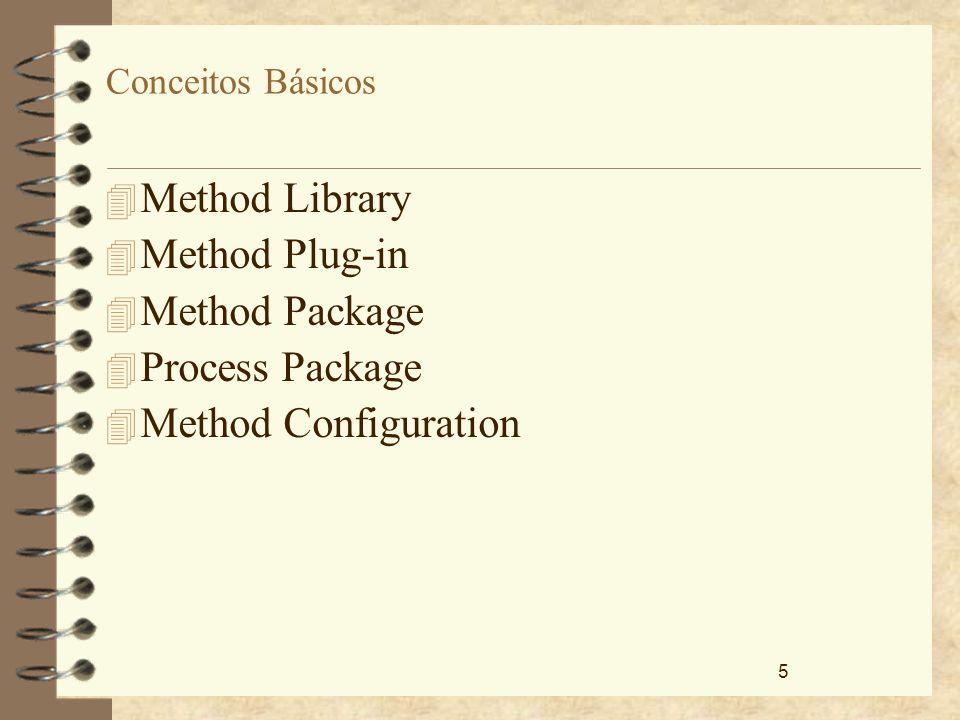 26 Configuração 4 Como anteriormente mencionado, para publicarmos um processo, devemos criar categorias e incluí-las como formas de visualização de uma configuração.