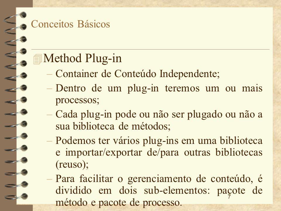 7 Conceitos Básicos 4 Method Plug-in –Container de Conteúdo Independente; –Dentro de um plug-in teremos um ou mais processos; –Cada plug-in pode ou nã