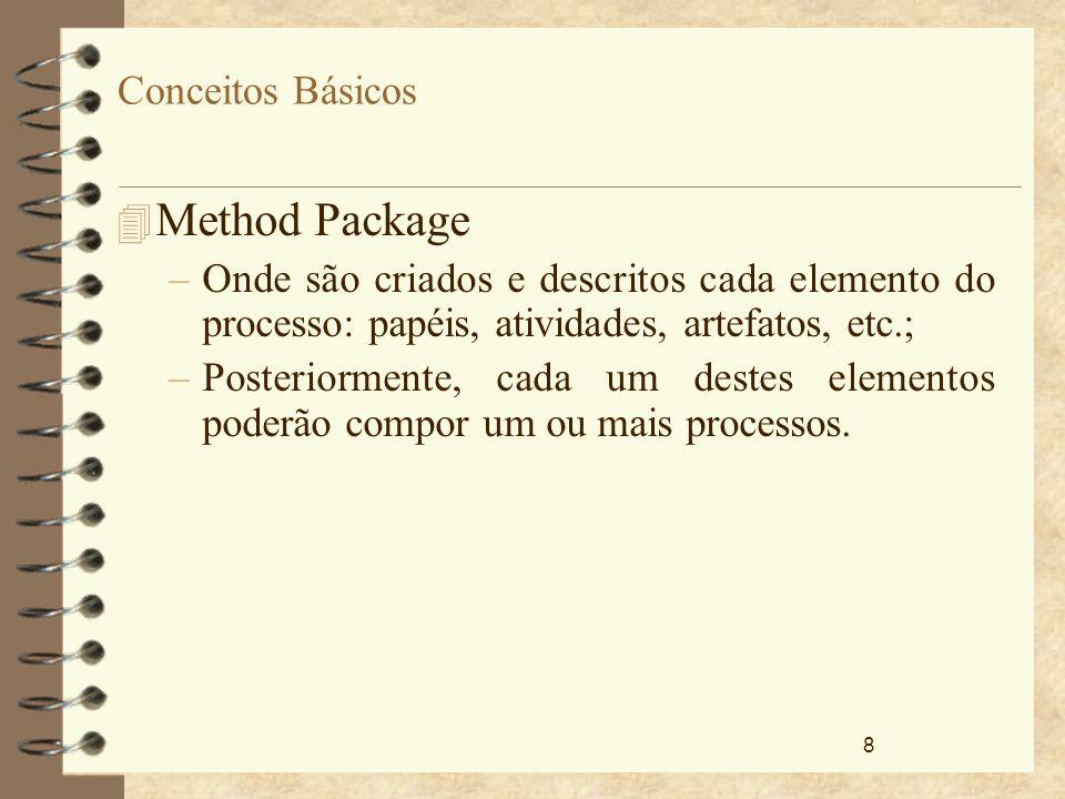 8 Conceitos Básicos 4 Method Package –Onde são criados e descritos cada elemento do processo: papéis, atividades, artefatos, etc.; –Posteriormente, ca