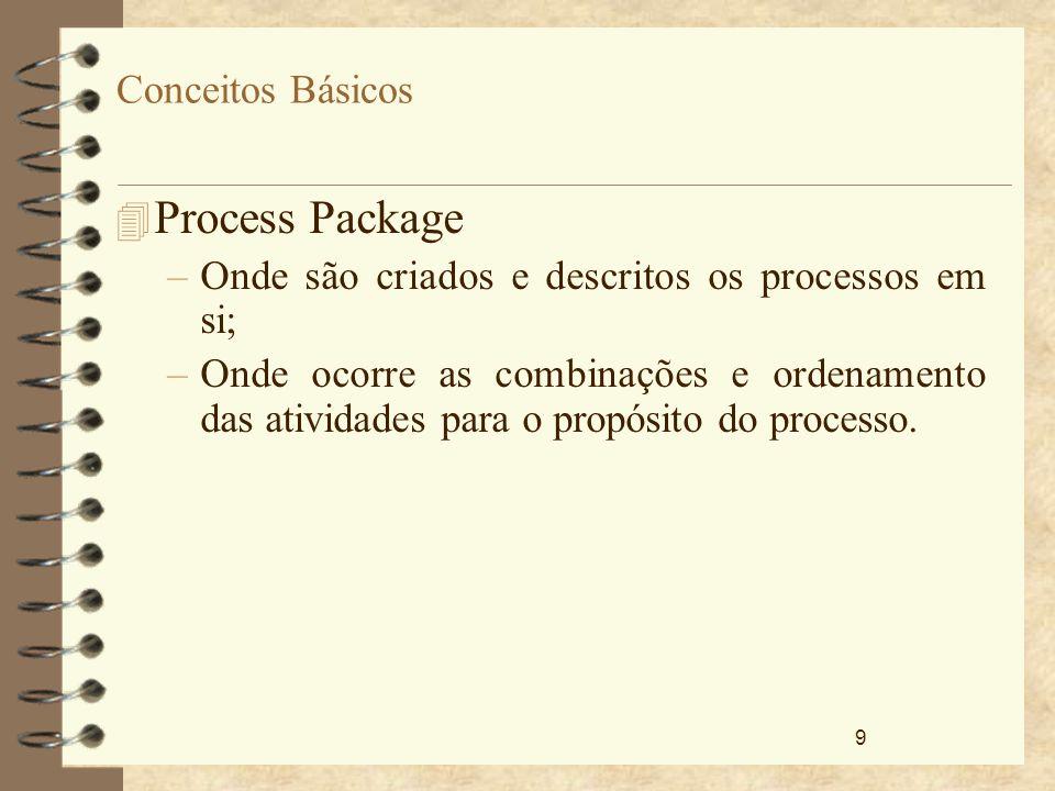 9 Conceitos Básicos 4 Process Package –Onde são criados e descritos os processos em si; –Onde ocorre as combinações e ordenamento das atividades para