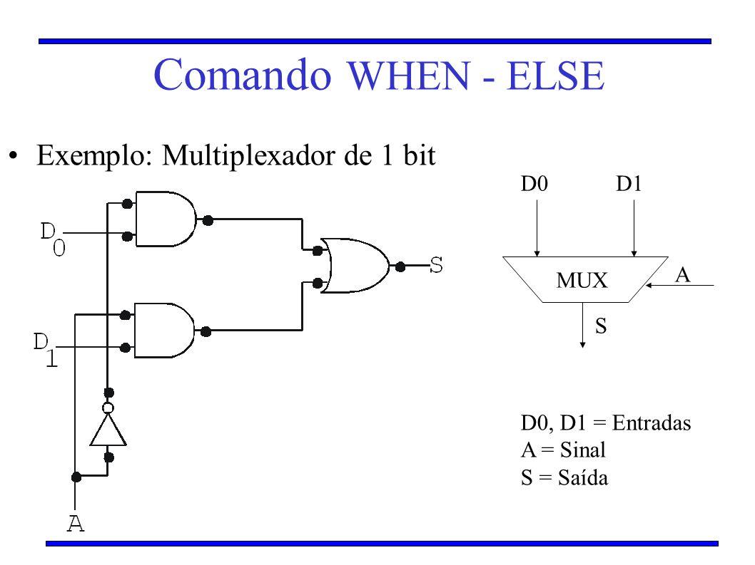 Comando WHEN - ELSE Exemplo: Multiplexador de 1 bit D0, D1 = Entradas A = Sinal S = Saída MUX D0D1 A S