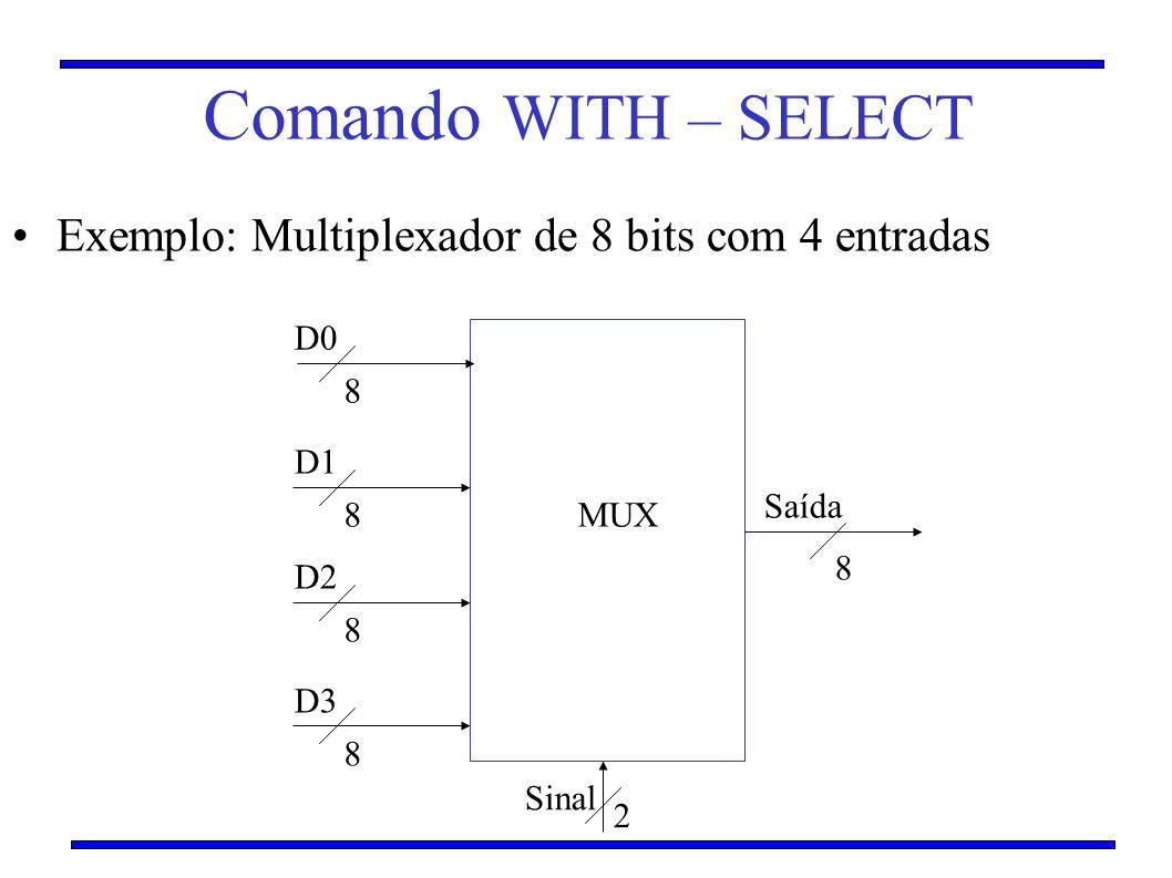 Comando WITH – SELECT Exemplo: Multiplexador de 8 bits com 4 entradas D0 MUX D1 D2 D3 Sinal Saída 8 8 8 8 8 2