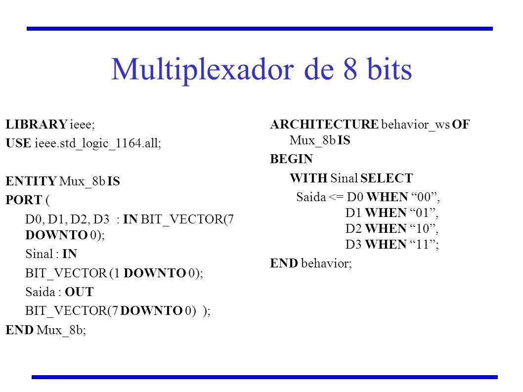 Multiplexador de 8 bits LIBRARY ieee; USE ieee.std_logic_1164.all; ENTITY Mux_8b IS PORT ( D0, D1, D2, D3 : IN BIT_VECTOR(7 DOWNTO 0); Sinal : IN BIT_