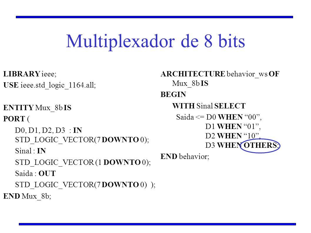 Multiplexador de 8 bits LIBRARY ieee; USE ieee.std_logic_1164.all; ENTITY Mux_8b IS PORT ( D0, D1, D2, D3 : IN STD_LOGIC_VECTOR(7 DOWNTO 0); Sinal : I