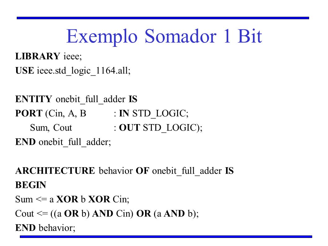 Exemplo Somador 1 Bit LIBRARY ieee; USE ieee.std_logic_1164.all; ENTITY onebit_full_adder IS PORT (Cin, A, B : IN STD_LOGIC; Sum, Cout : OUT STD_LOGIC