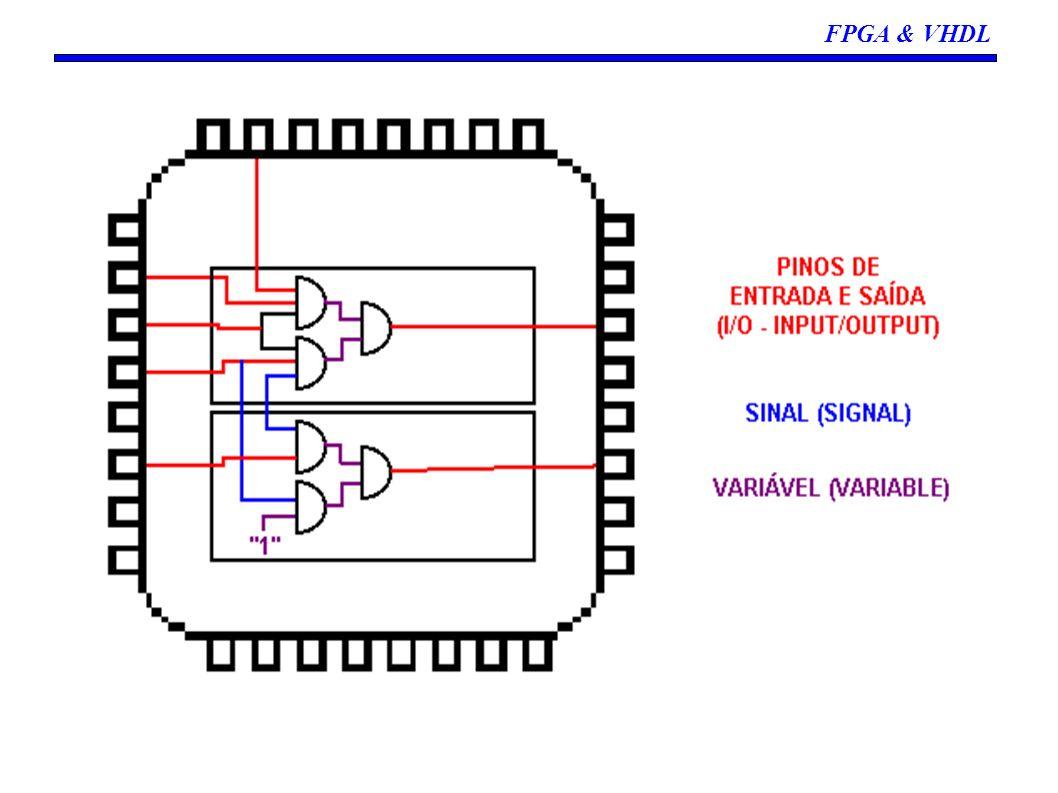 FPGA & VHDL