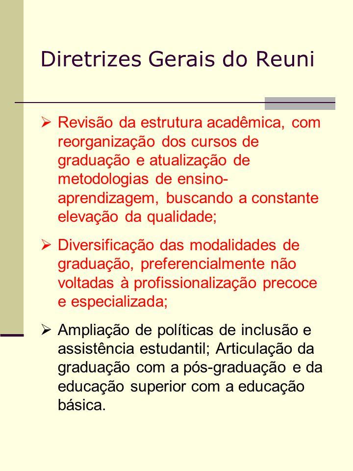 Revisão da estrutura acadêmica, com reorganização dos cursos de graduação e atualização de metodologias de ensino- aprendizagem, buscando a constante