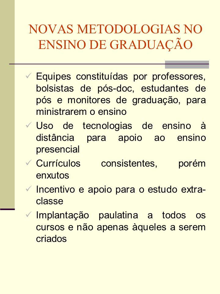 NOVAS METODOLOGIAS NO ENSINO DE GRADUAÇÃO Equipes constituídas por professores, bolsistas de pós-doc, estudantes de pós e monitores de graduação, para