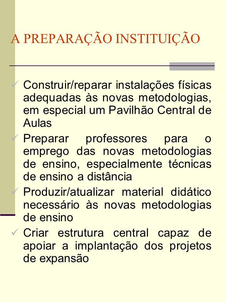 A PREPARAÇÃO INSTITUIÇÃO Construir/reparar instalações físicas adequadas às novas metodologias, em especial um Pavilhão Central de Aulas Preparar prof