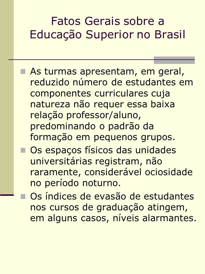 Fatos Gerais sobre a Educação Superior no Brasil As turmas apresentam, em geral, reduzido número de estudantes em componentes curriculares cuja nature