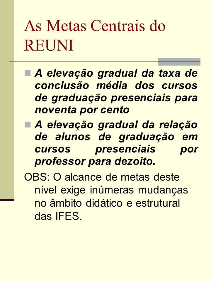 As Metas Centrais do REUNI A elevação gradual da taxa de conclusão média dos cursos de graduação presenciais para noventa por cento A elevação gradual