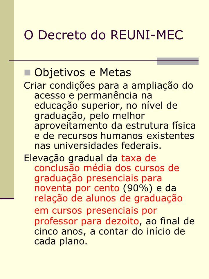 O Decreto do REUNI-MEC Objetivos e Metas Criar condições para a ampliação do acesso e permanência na educação superior, no nível de graduação, pelo me
