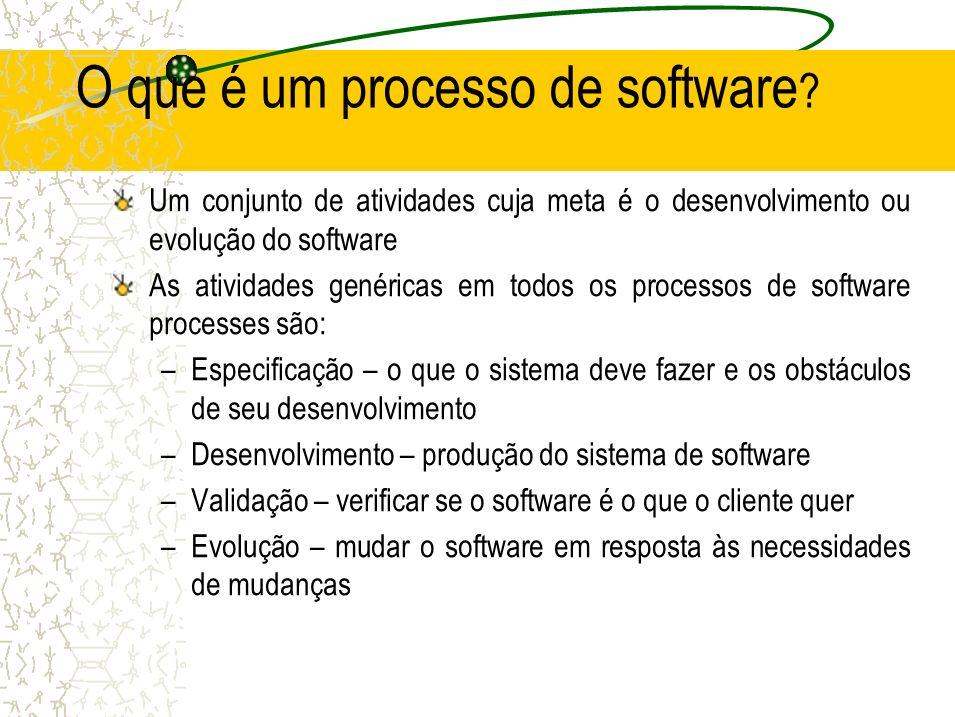 O que é um processo de software ? Um conjunto de atividades cuja meta é o desenvolvimento ou evolução do software As atividades genéricas em todos os