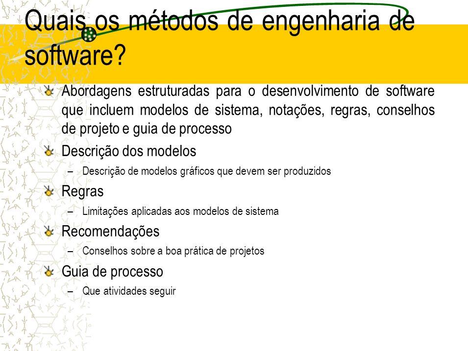 Quais os métodos de engenharia de software? Abordagens estruturadas para o desenvolvimento de software que incluem modelos de sistema, notações, regra