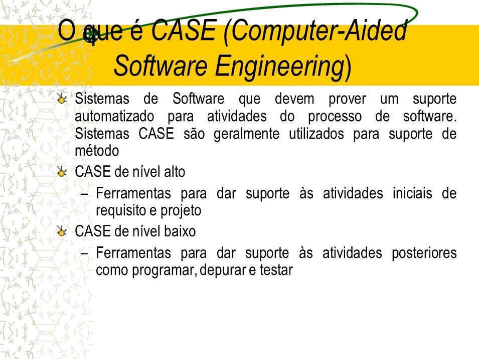 O que é CASE (Computer-Aided Software Engineering ) Sistemas de Software que devem prover um suporte automatizado para atividades do processo de softw