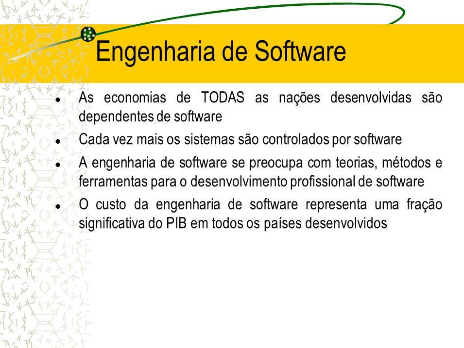 Engenharia de Software As economias de TODAS as nações desenvolvidas são dependentes de software Cada vez mais os sistemas são controlados por software A engenharia de software se preocupa com teorias, métodos e ferramentas para o desenvolvimento profissional de software O custo da engenharia de software representa uma fração significativa do PIB em todos os países desenvolvidos