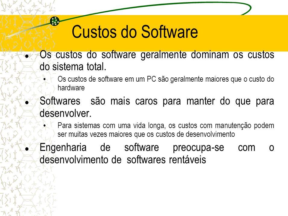 Quais os métodos de engenharia de software.
