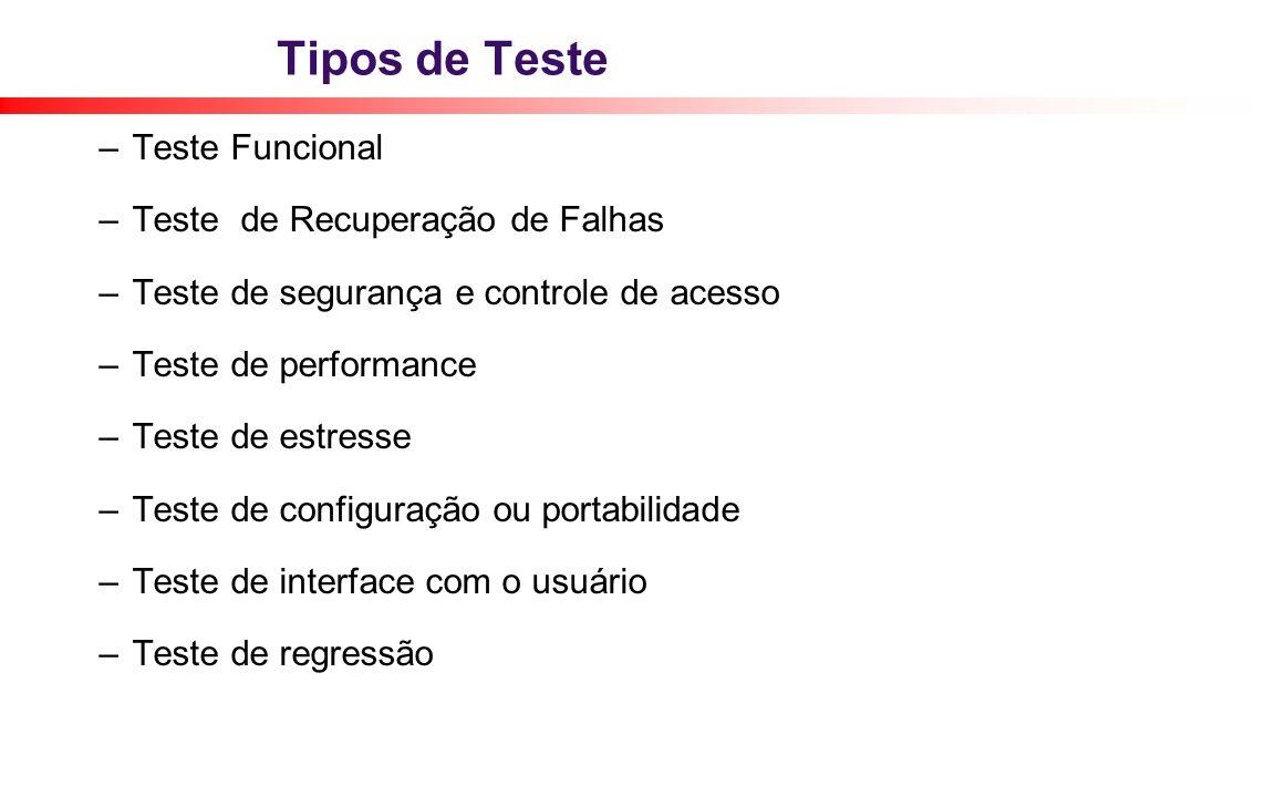 Tipos de Teste – Teste Funcional – Teste de Recuperação de Falhas – Teste de segurança e controle de acesso – Teste de performance – Teste de estresse