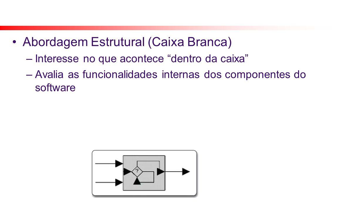 Abordagem Estrutural (Caixa Branca) –Interesse no que acontece dentro da caixa –Avalia as funcionalidades internas dos componentes do software