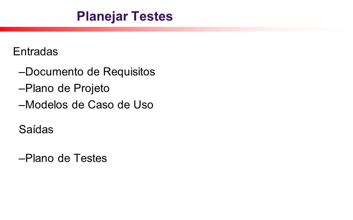 Planejar Testes Entradas – Documento de Requisitos – Plano de Projeto – Modelos de Caso de Uso Saídas – Plano de Testes
