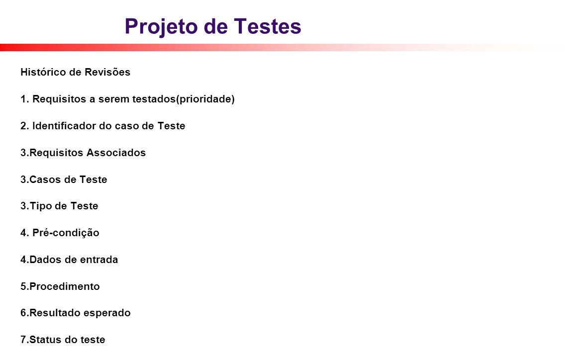 Projeto de Testes Histórico de Revisões 1. Requisitos a serem testados(prioridade) 2. Identificador do caso de Teste 3.Requisitos Associados 3.Casos d