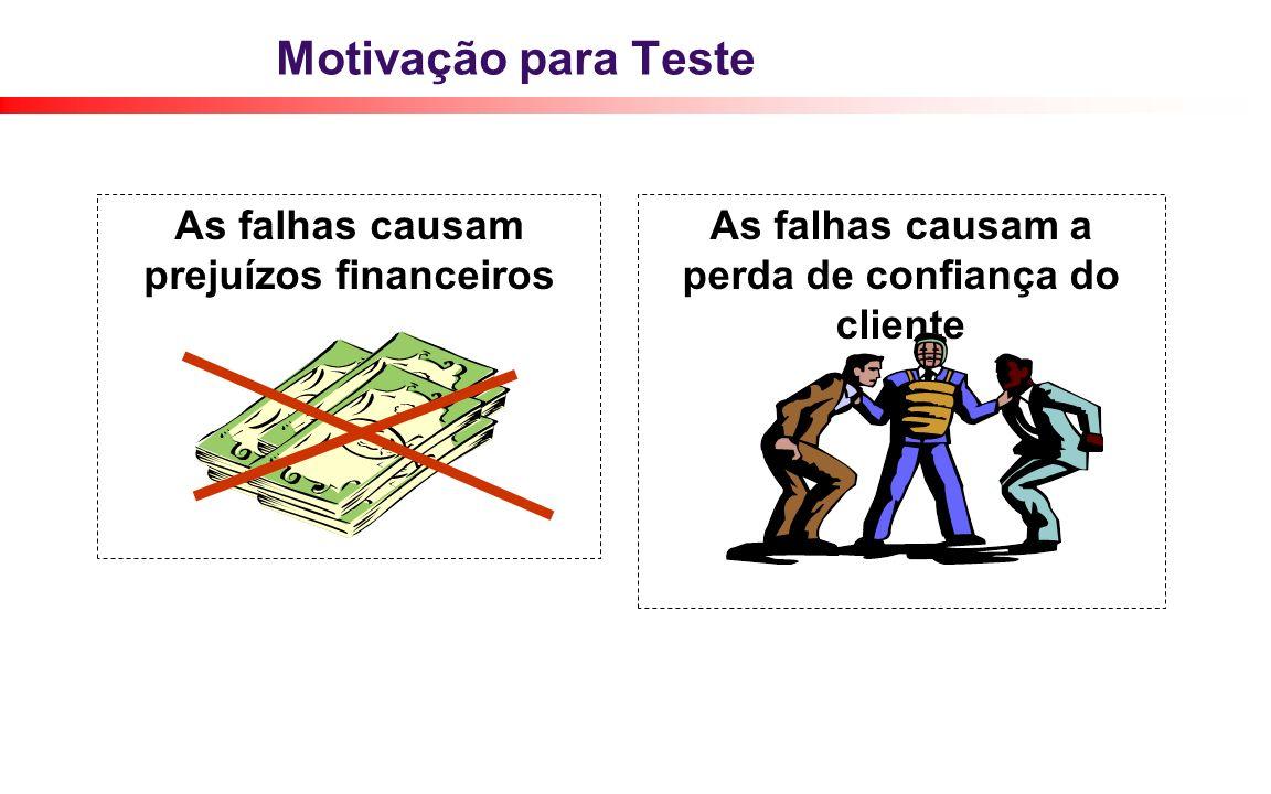 As falhas causam prejuízos financeiros As falhas causam a perda de confiança do cliente
