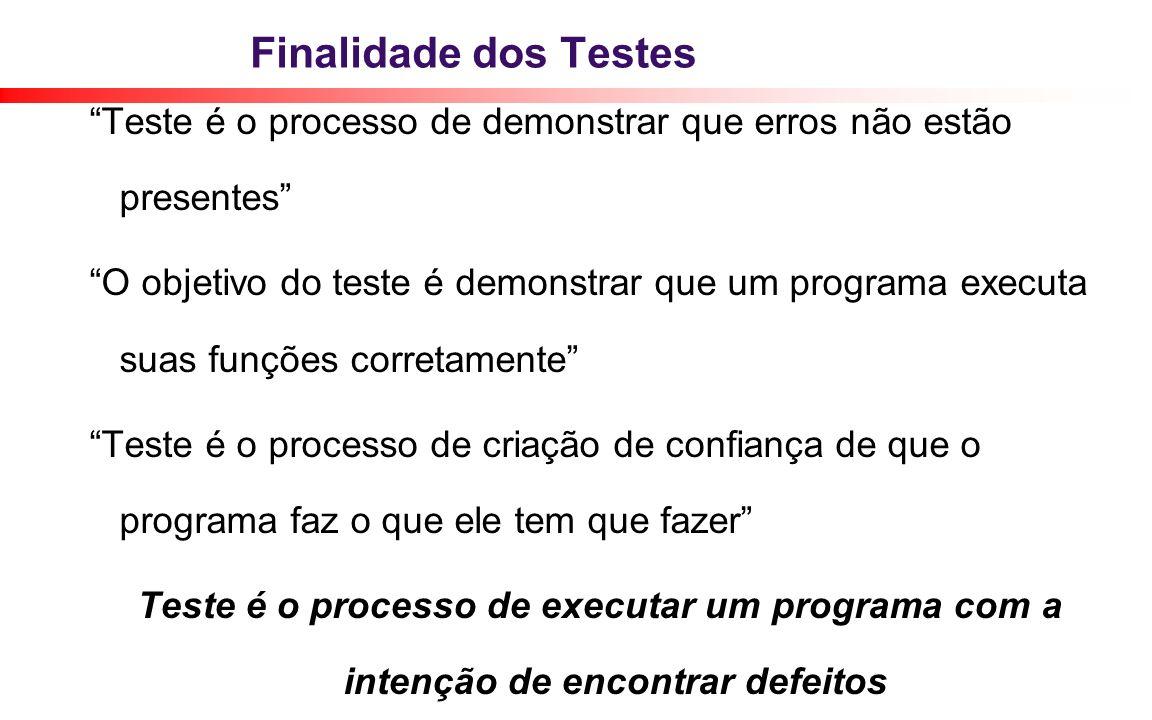 Finalidade dos Testes Teste é o processo de demonstrar que erros não estão presentes O objetivo do teste é demonstrar que um programa executa suas fun