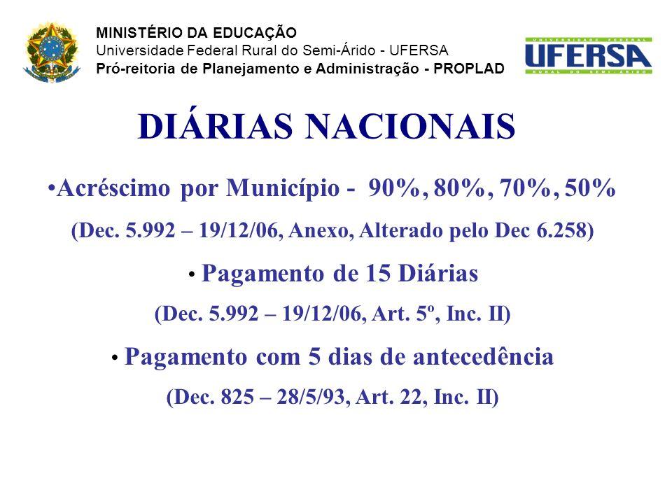 DIÁRIAS NACIONAIS Acréscimo por Município - 90%, 80%, 70%, 50% (Dec. 5.992 – 19/12/06, Anexo, Alterado pelo Dec 6.258) Pagamento de 15 Diárias (Dec. 5