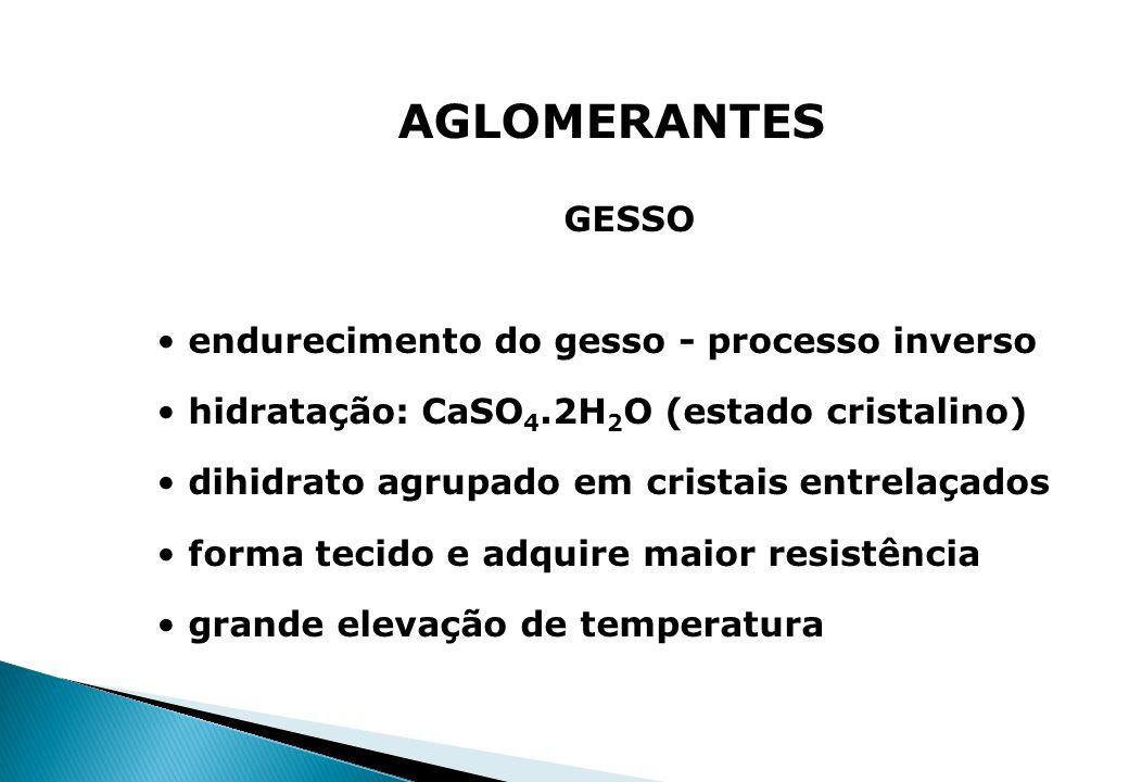 AGLOMERANTES GESSO endurecimento do gesso - processo inverso hidratação: CaSO 4.2H 2 O (estado cristalino) dihidrato agrupado em cristais entrelaçados