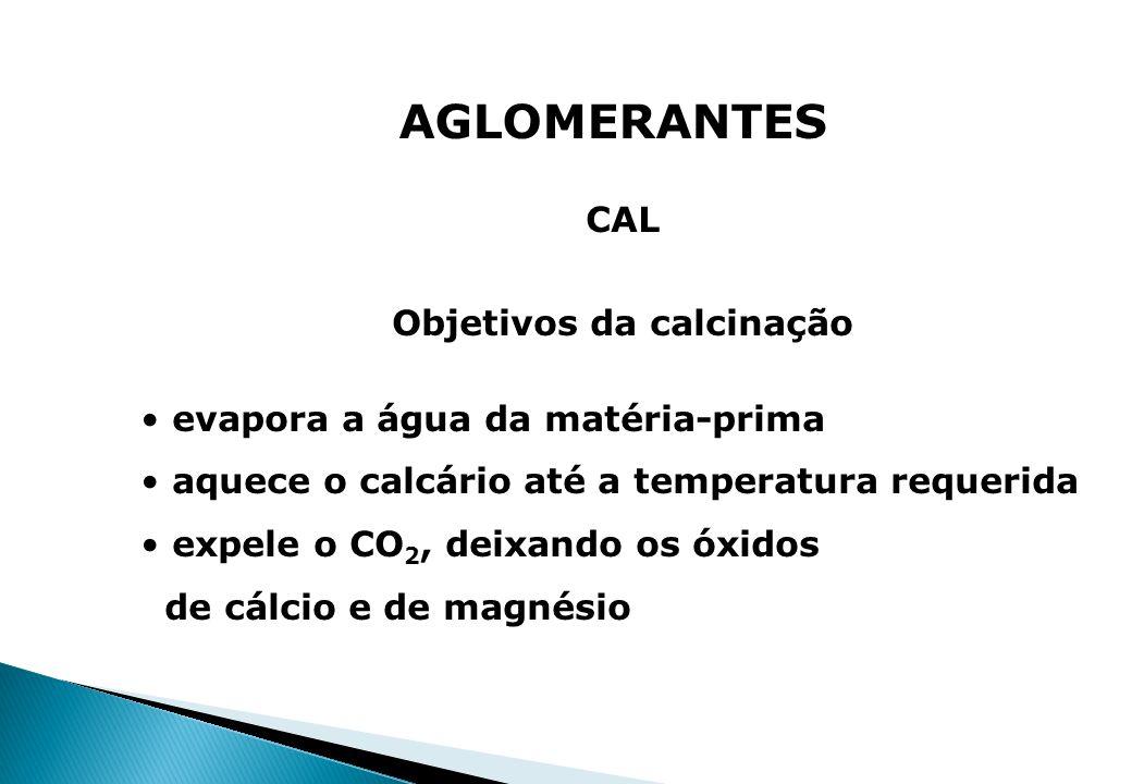 AGLOMERANTES CAL Objetivos da calcinação evapora a água da matéria-prima aquece o calcário até a temperatura requerida expele o CO 2, deixando os óxid