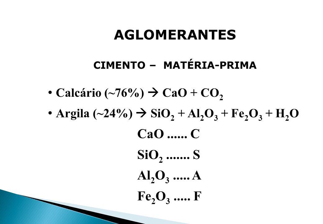AGLOMERANTES CIMENTO – MATÉRIA-PRIMA Calcário (~76%) CaO + CO 2 Argila (~24%) SiO 2 + Al 2 O 3 + Fe 2 O 3 + H 2 O CaO...... C SiO 2....... S Al 2 O 3.