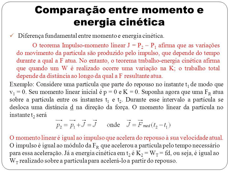 Comparação entre momento e energia cinética Diferença fundamental entre momento e energia cinética. O teorema Impulso-momento linear J = P 2 – P 1 afi