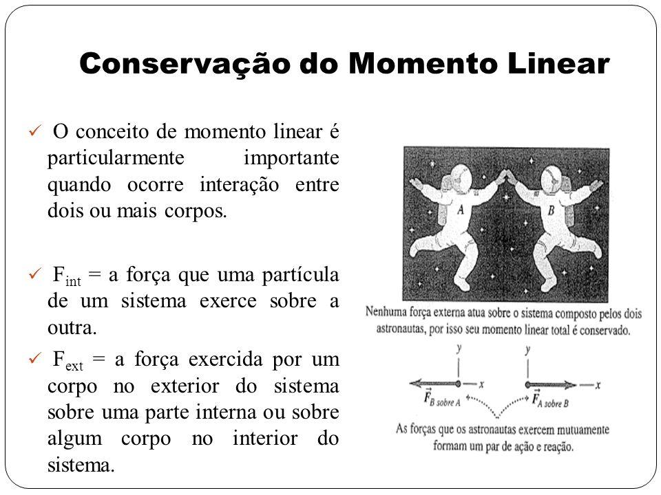 Conservação do Momento Linear O conceito de momento linear é particularmente importante quando ocorre interação entre dois ou mais corpos. F int = a f