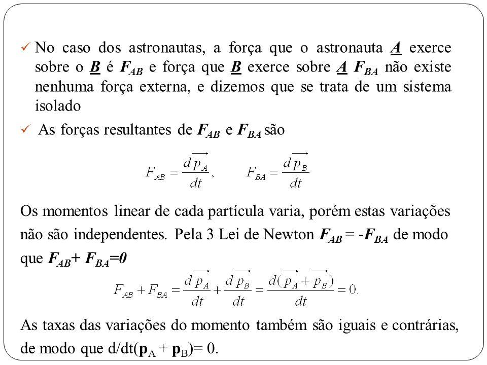 No caso dos astronautas, a força que o astronauta A exerce sobre o B é F AB e força que B exerce sobre A F BA não existe nenhuma força externa, e dize