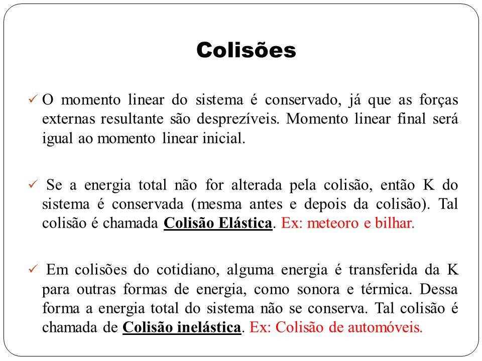 Colisões O momento linear do sistema é conservado, já que as forças externas resultante são desprezíveis. Momento linear final será igual ao momento l