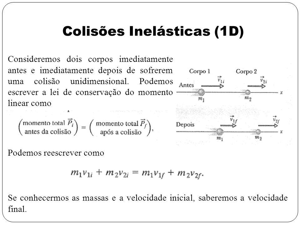 Colisões Inelásticas (1D) Consideremos dois corpos imediatamente antes e imediatamente depois de sofrerem uma colisão unidimensional. Podemos escrever