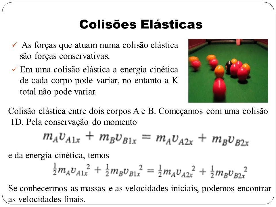 Colisões Elásticas As forças que atuam numa colisão elástica são forças conservativas. Em uma colisão elástica a energia cinética de cada corpo pode v