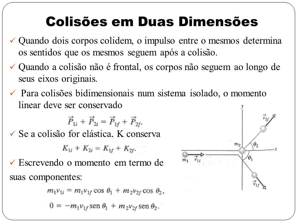 Colisões em Duas Dimensões Quando dois corpos colidem, o impulso entre o mesmos determina os sentidos que os mesmos seguem após a colisão. Quando a co