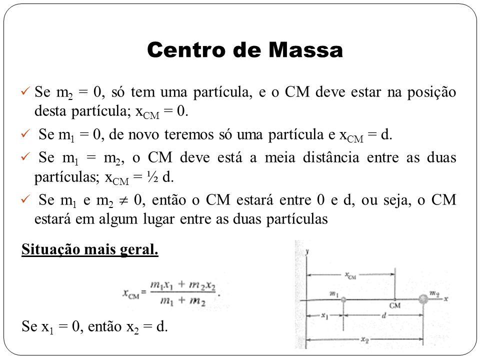 Centro de Massa Se m 2 = 0, só tem uma partícula, e o CM deve estar na posição desta partícula; x CM = 0. Se m 1 = 0, de novo teremos só uma partícula