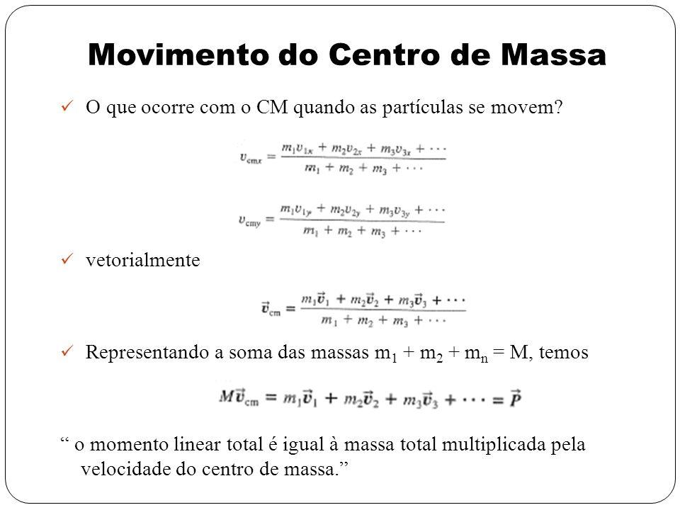 Movimento do Centro de Massa O que ocorre com o CM quando as partículas se movem? vetorialmente Representando a soma das massas m 1 + m 2 + m n = M, t