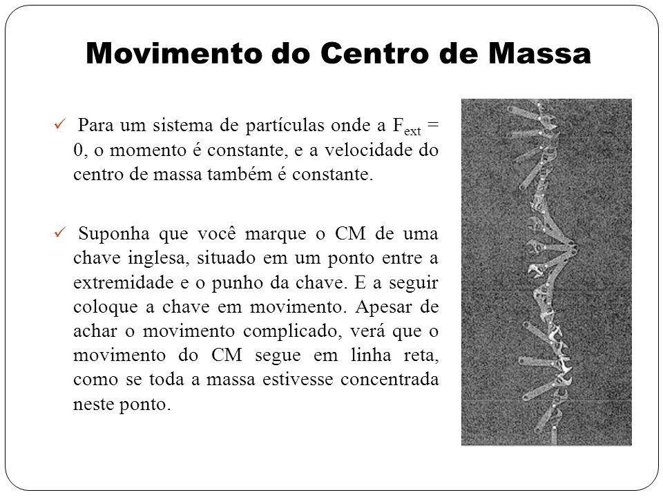 Movimento do Centro de Massa Para um sistema de partículas onde a F ext = 0, o momento é constante, e a velocidade do centro de massa também é constan